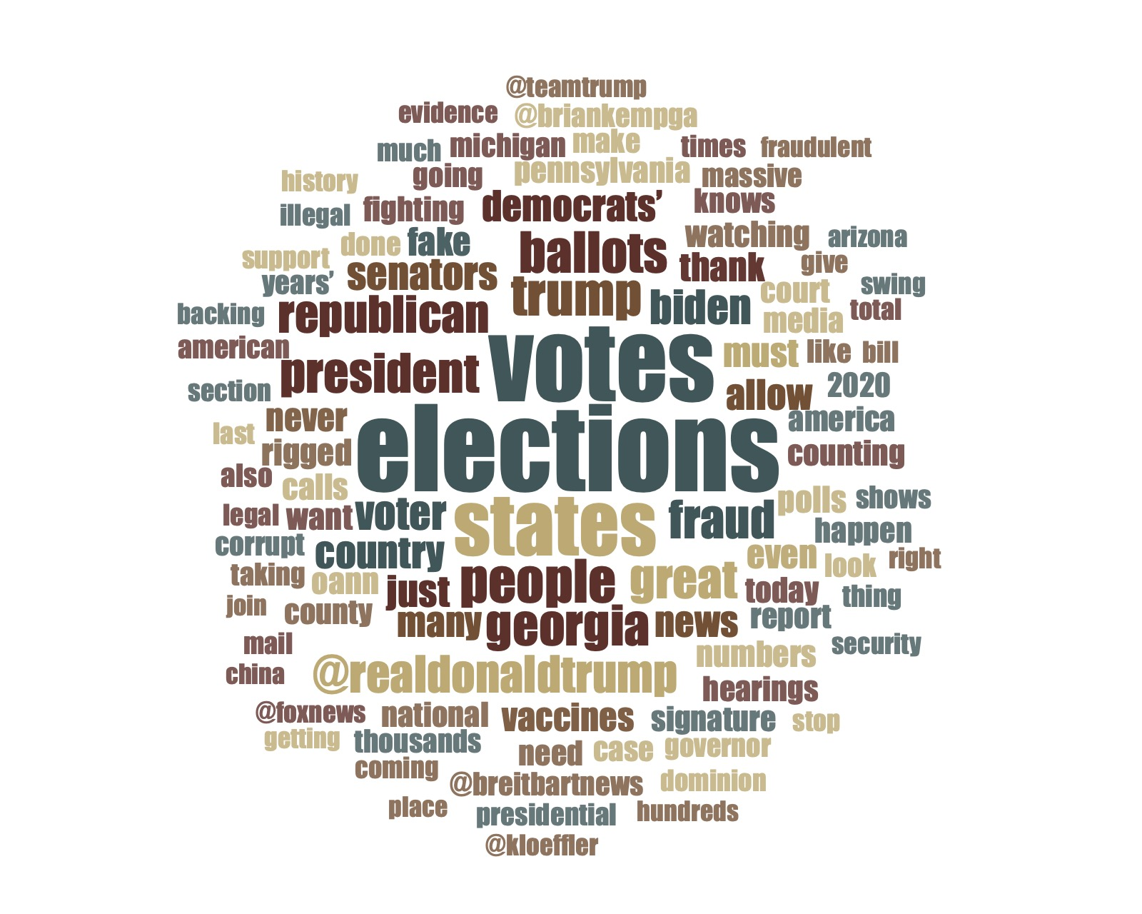http://triple-c.at/public/journals/1/figure2_trump_riotspeech_wordcloud1.jpg
