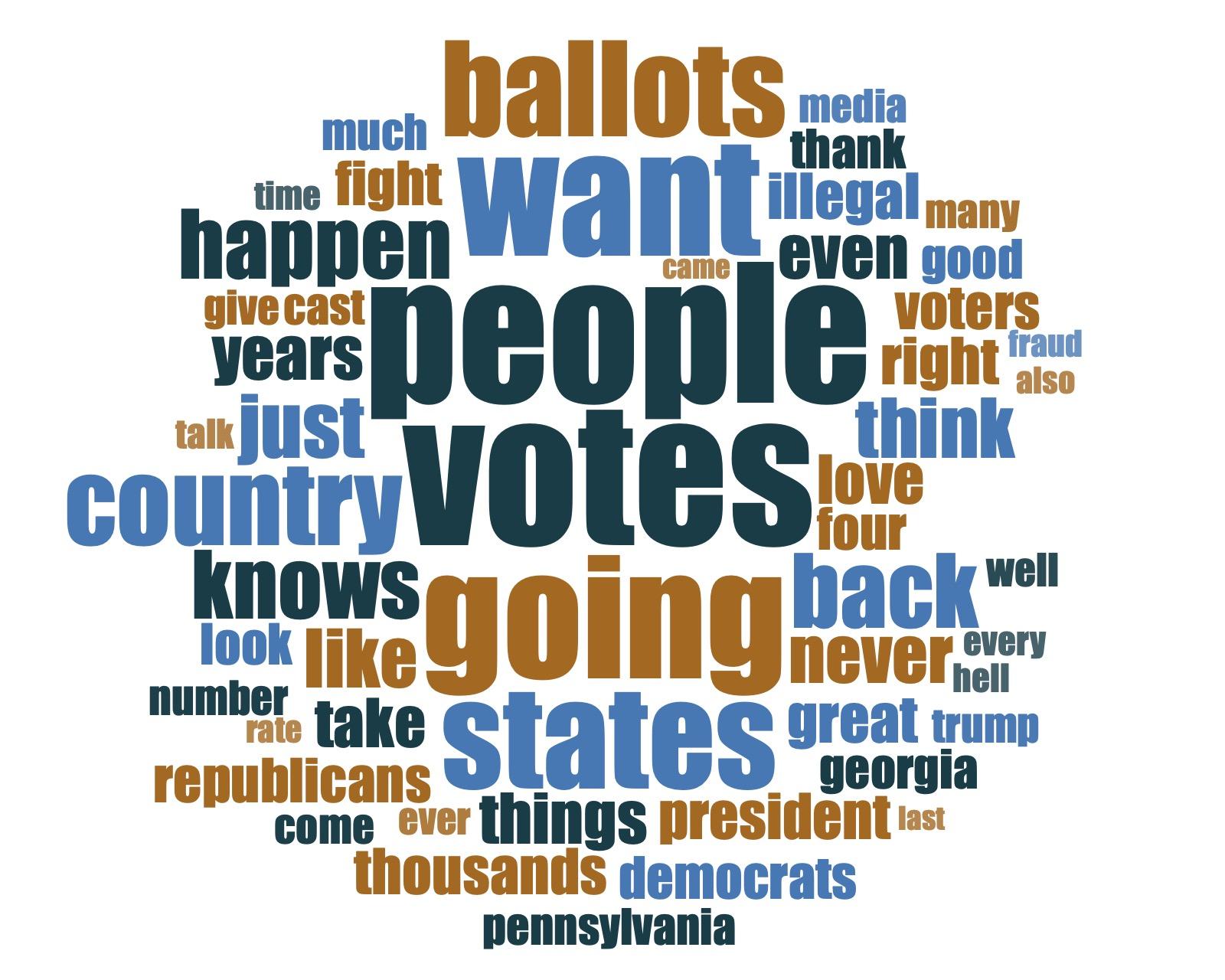 http://triple-c.at/public/journals/1/figure3_trump_riotspeech_wordcloud2.jpg